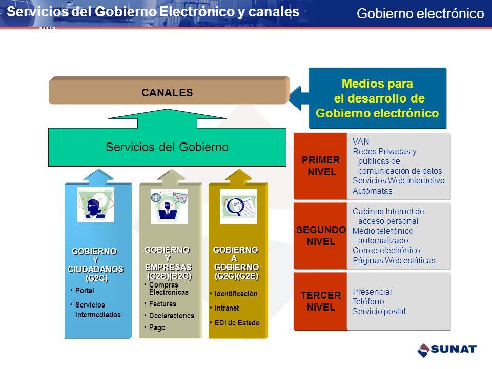 Gobierno electrónico GOBIERNOAGOBIERNO(G2G) GOBIERNO Y EMPRESAS Esquema General GOBIERNOYEMPRESAS(G2B)GOBIERNOYCIUDADANOS(G2C) P O R T A L GOBIERNO ELECTRONICO Portal de Servicios al Ciudadano Portal Departamental Portal de Compras Estatales.