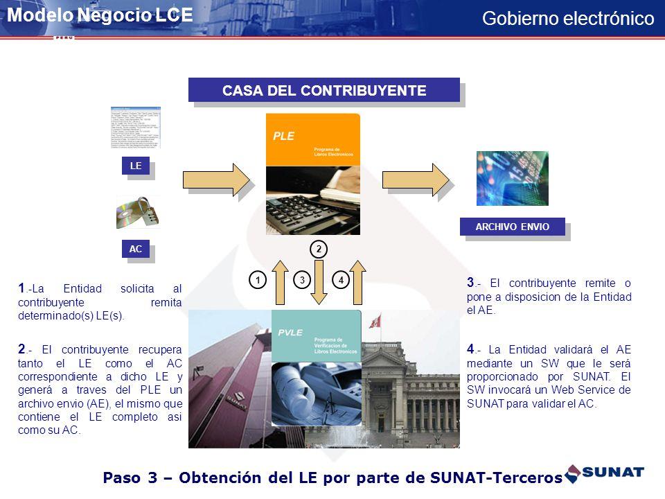 Gobierno electrónico Paso 2 – Conservación del LCE CASA DEL CONTRIBUYENTE 1 1.- El contribuyente estará obligado a guardar tanto el Libro Electrónico
