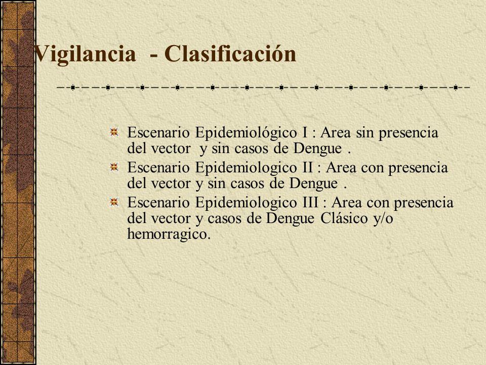 Vigilancia - Clasificación Escenario Epidemiológico I : Area sin presencia del vector y sin casos de Dengue. Escenario Epidemiologico II : Area con pr