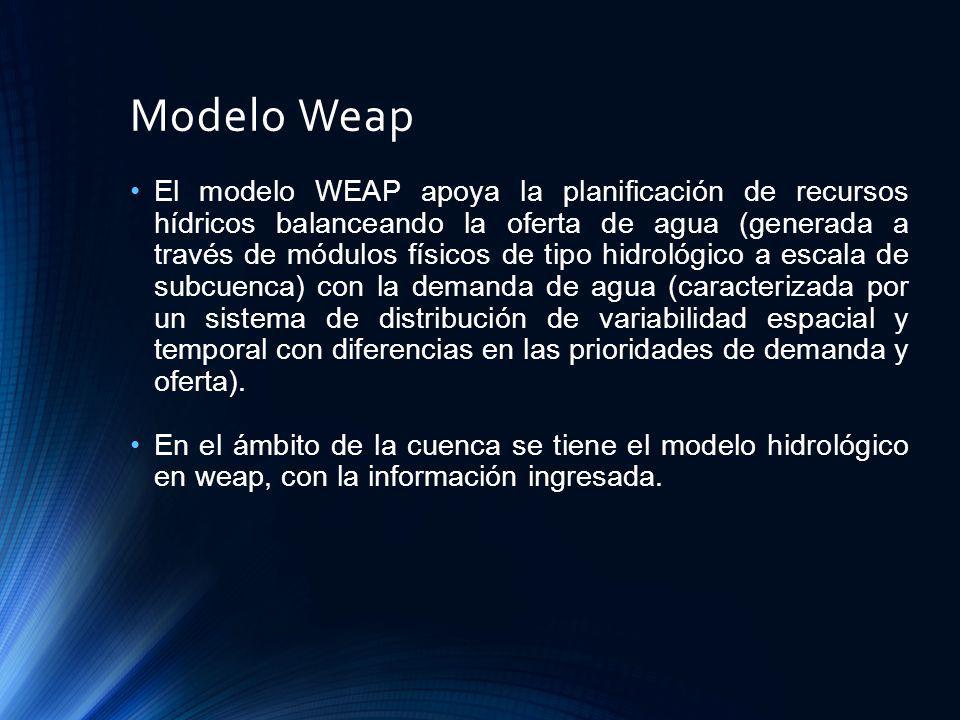 Modelo Weap El modelo WEAP apoya la planificación de recursos hídricos balanceando la oferta de agua (generada a través de módulos físicos de tipo hid