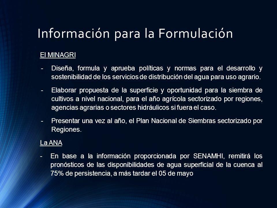 Información para la Formulación El MINAGRI -Diseña, formula y aprueba políticas y normas para el desarrollo y sostenibilidad de los servicios de distr