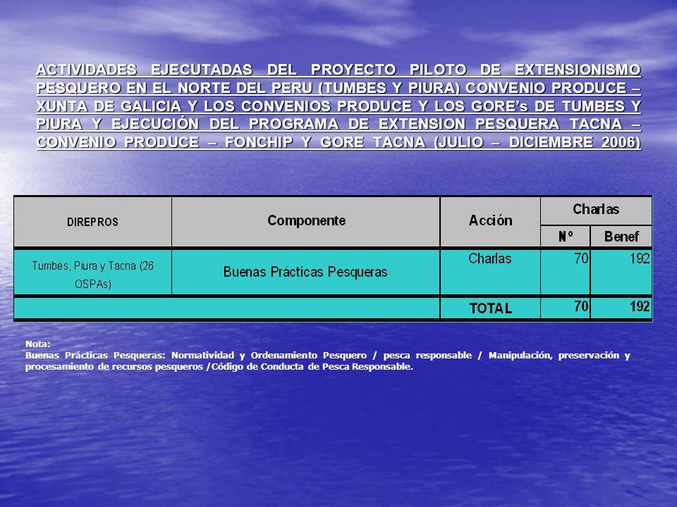ACTIVIDADES EJECUTADAS DEL PROYECTO PILOTO DE EXTENSIONISMO PESQUERO EN EL NORTE DEL PERU (TUMBES Y PIURA) CONVENIO PRODUCE – XUNTA DE GALICIA Y LOS C