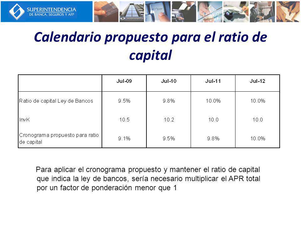 Calendario propuesto para el ratio de capital Para aplicar el cronograma propuesto y mantener el ratio de capital que indica la ley de bancos, sería n