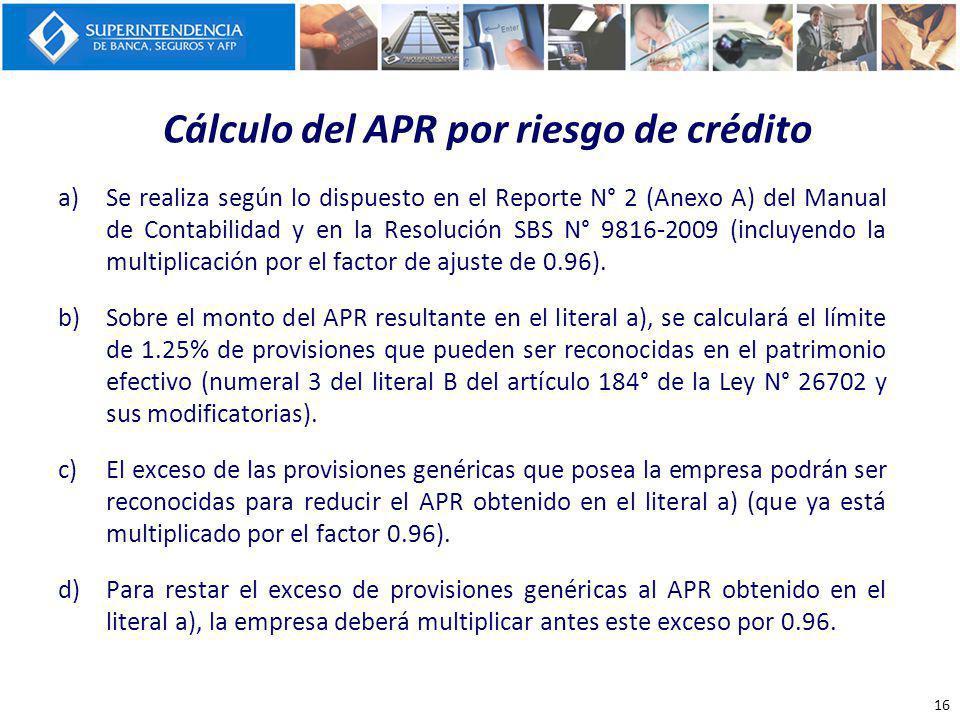 Cálculo del APR por riesgo de crédito a)Se realiza según lo dispuesto en el Reporte N° 2 (Anexo A) del Manual de Contabilidad y en la Resolución SBS N