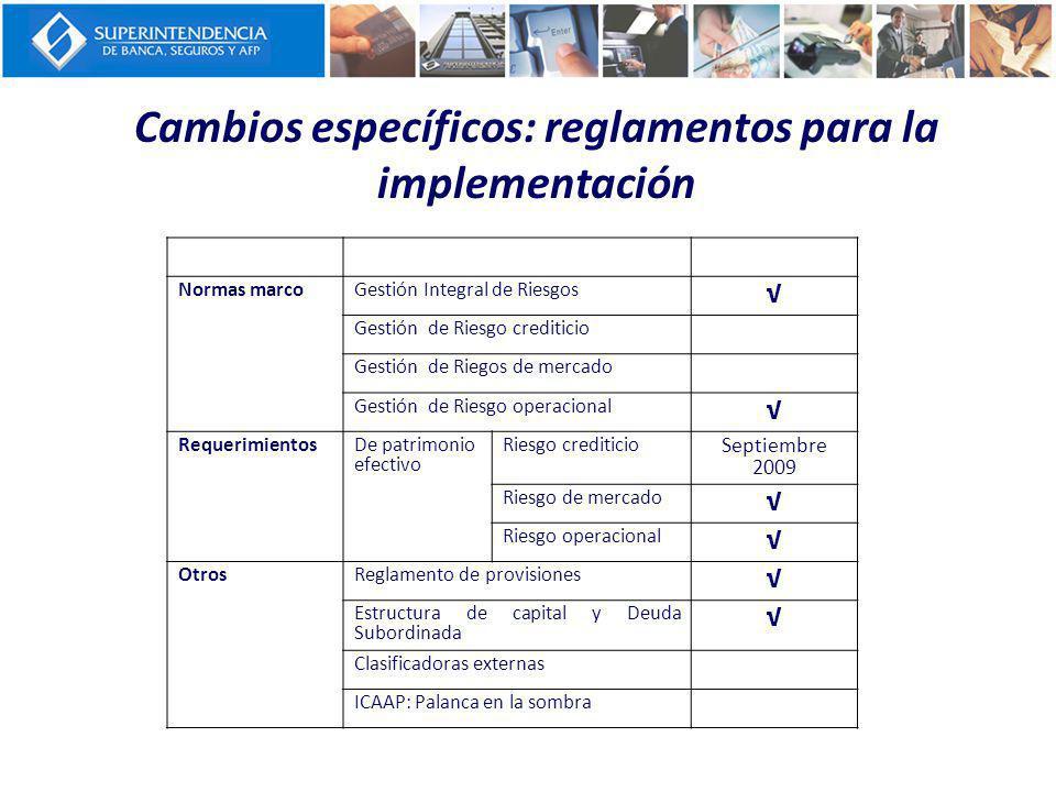 Cambios específicos: reglamentos para la implementación Normas marcoGestión Integral de Riesgos Gestión de Riesgo crediticio Gestión de Riegos de merc
