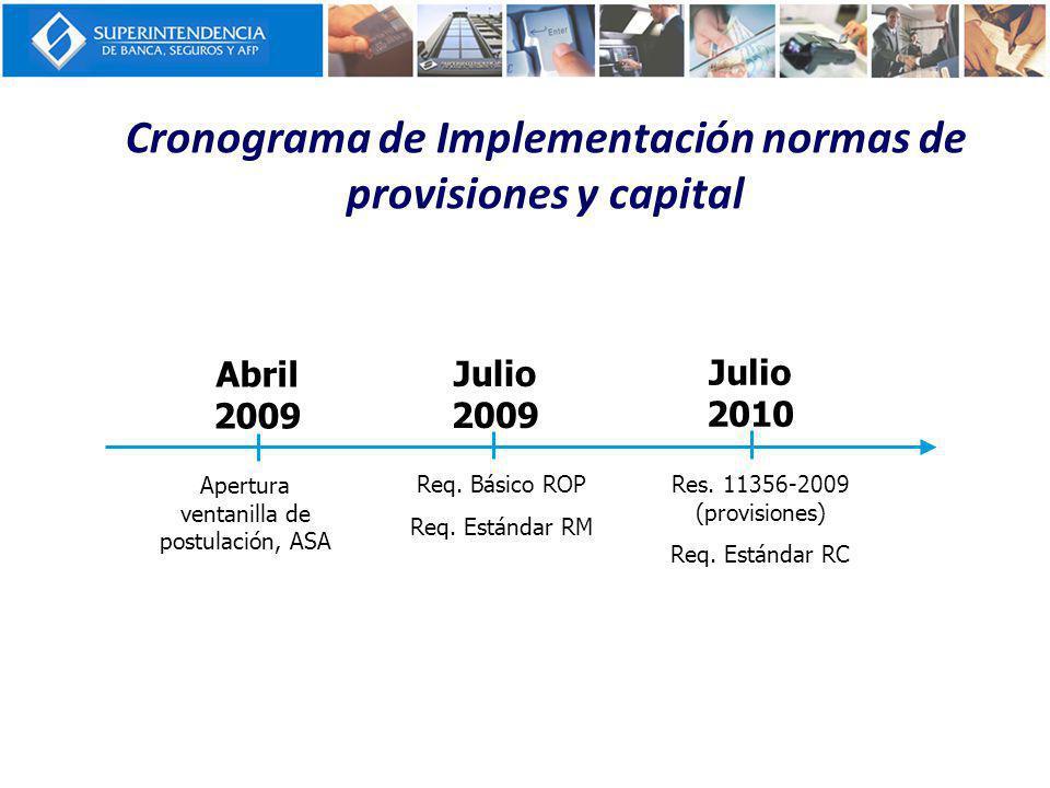 Cronograma de Implementación normas de provisiones y capital Abril 2009 Apertura ventanilla de postulación, ASA Julio 2009 Req. Básico ROP Req. Estánd