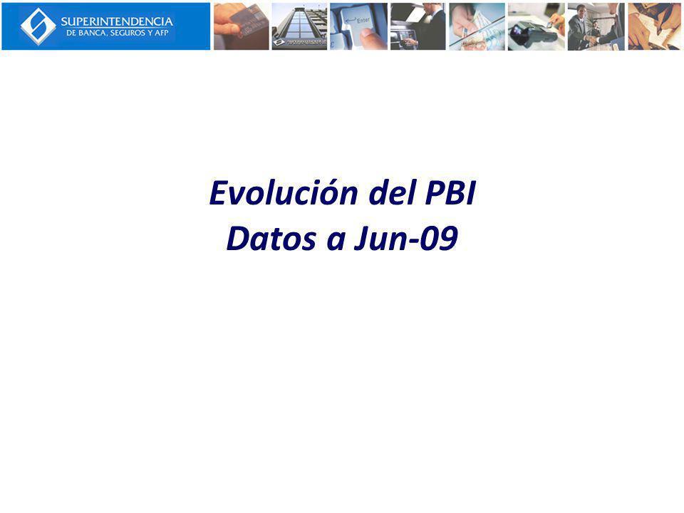 Evolución del PBI Datos a Jun-09