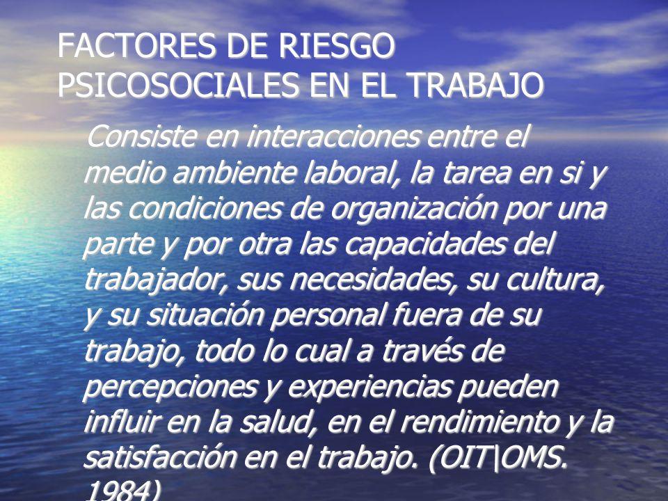 Condiciones de trabajo estresantes Factores individuales y situacionales Riesgos de lesión y de enfermedad Modelo de estrés laboral