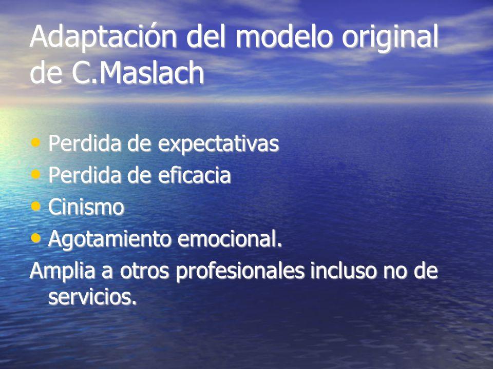 Adaptación del modelo original de C.Maslach Perdida de expectativas Perdida de expectativas Perdida de eficacia Perdida de eficacia Cinismo Cinismo Agotamiento emocional.