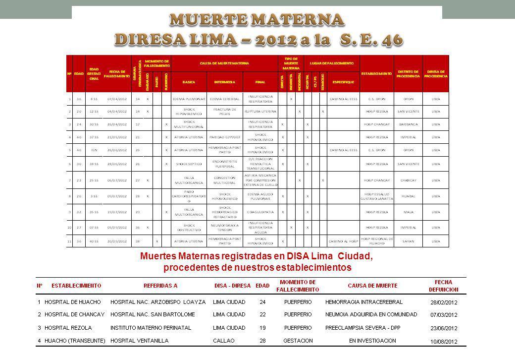 Muertes Maternas registradas en DISA Lima Ciudad, procedentes de nuestros establecimientos