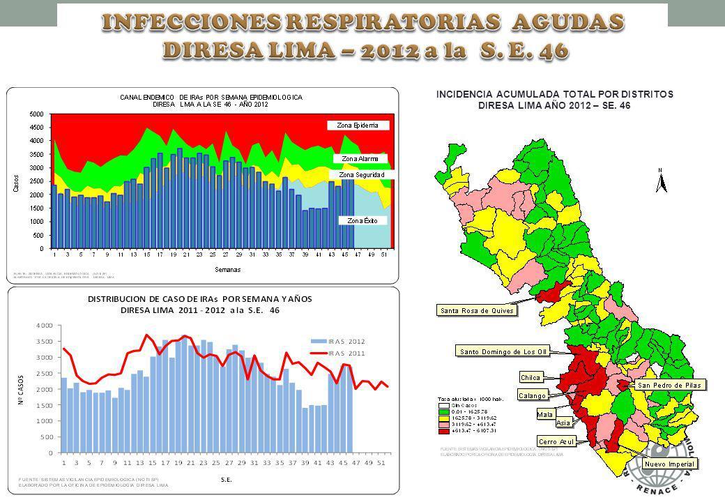 TASA DE INCIDENCIA DE NEUMONIA POR DISTRITOS DIRESA LIMA AÑO 2012 – SE. 46