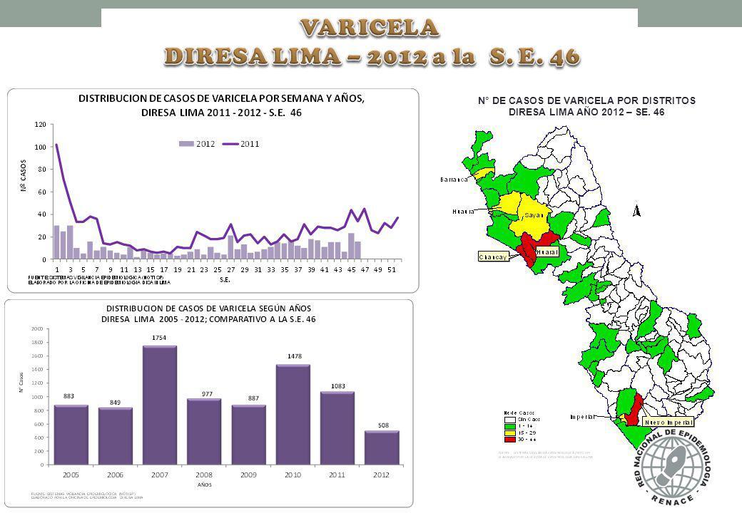 N° DE CASOS DE VARICELA POR DISTRITOS DIRESA LIMA AÑO 2012 – SE. 46