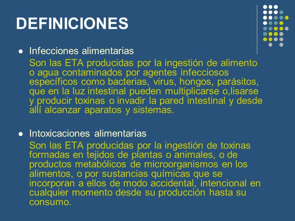 DEFINICIONES Infecciones alimentarias Son las ETA producidas por la ingestión de alimento o agua contaminados por agentes infecciosos específicos como