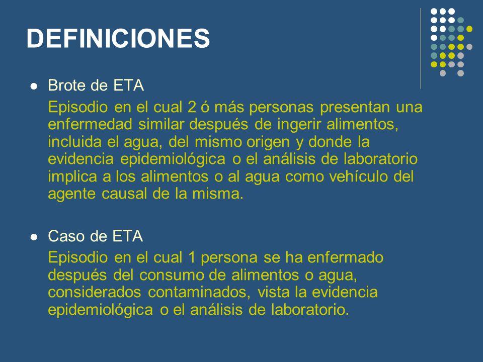 DEFINICIONES Brote de ETA Episodio en el cual 2 ó más personas presentan una enfermedad similar después de ingerir alimentos, incluida el agua, del mi