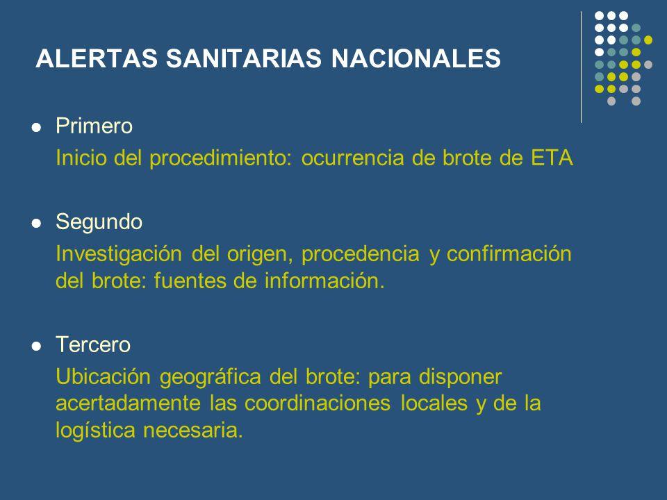 ALERTAS SANITARIAS NACIONALES Primero Inicio del procedimiento: ocurrencia de brote de ETA Segundo Investigación del origen, procedencia y confirmació