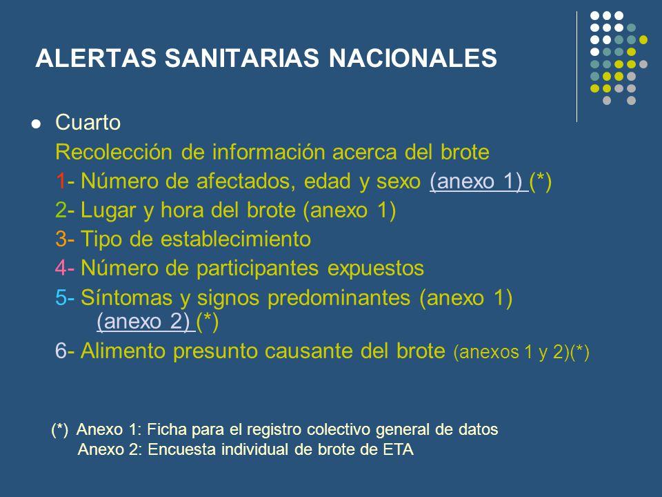 ALERTAS SANITARIAS NACIONALES Cuarto Recolección de información acerca del brote 1- Número de afectados, edad y sexo (anexo 1) (*)(anexo 1) 2- Lugar y