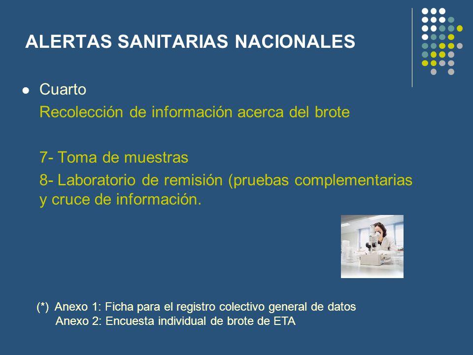 ALERTAS SANITARIAS NACIONALES Cuarto Recolección de información acerca del brote 7- Toma de muestras 8- Laboratorio de remisión (pruebas complementari