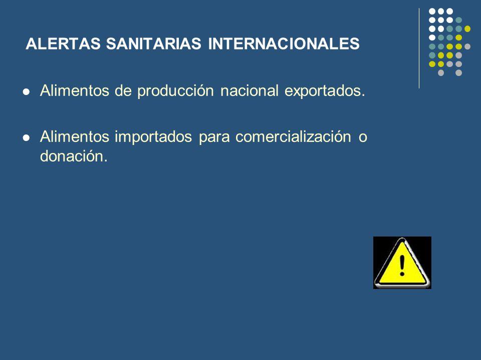 ALERTAS SANITARIAS INTERNACIONALES Alimentos de producción nacional exportados. Alimentos importados para comercialización o donación.