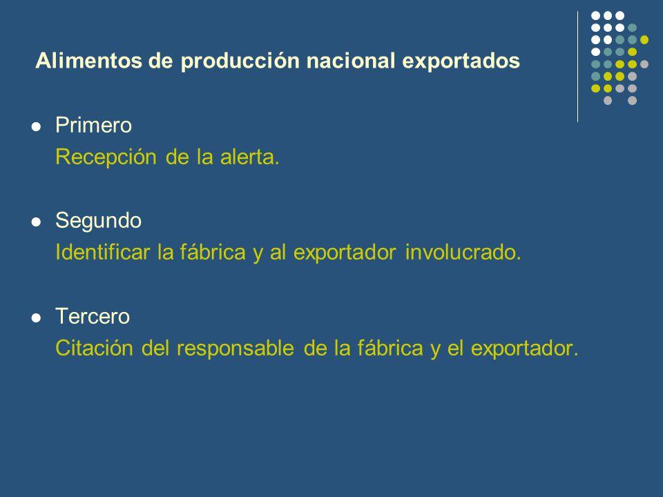 Alimentos de producción nacional exportados Primero Recepción de la alerta. Segundo Identificar la fábrica y al exportador involucrado. Tercero Citaci