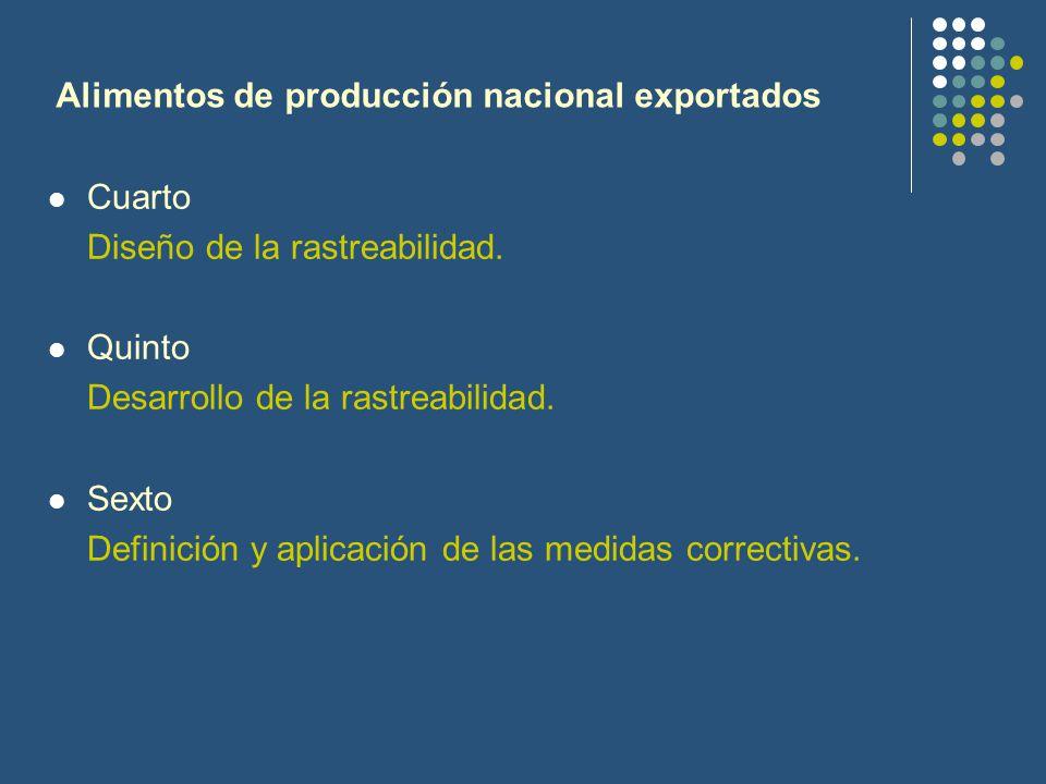 Alimentos de producción nacional exportados Cuarto Diseño de la rastreabilidad. Quinto Desarrollo de la rastreabilidad. Sexto Definición y aplicación