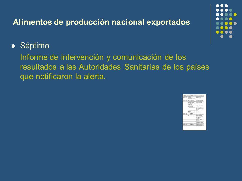 Alimentos de producción nacional exportados Séptimo Informe de intervención y comunicación de los resultados a las Autoridades Sanitarias de los paíse