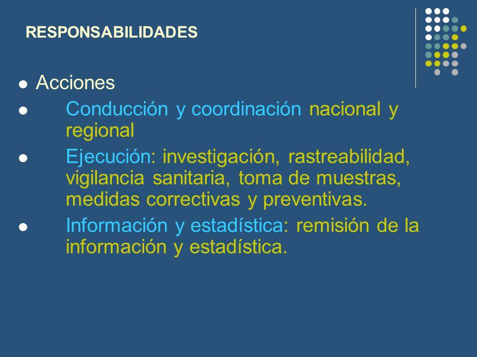 RESPONSABILIDADES Acciones Conducción y coordinación nacional y regional Ejecución: investigación, rastreabilidad, vigilancia sanitaria, toma de muest