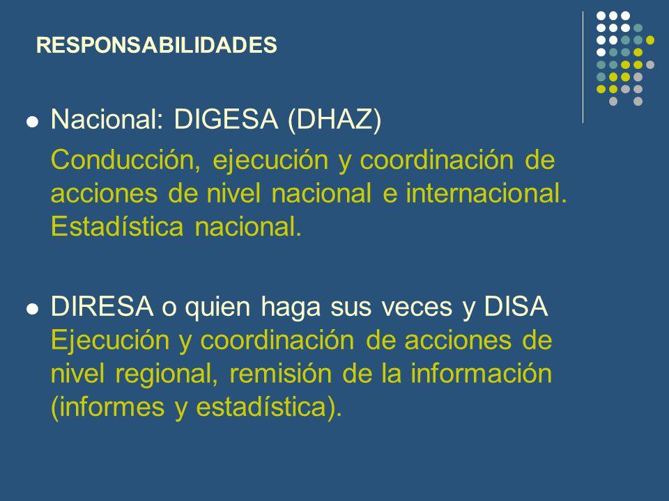 RESPONSABILIDADES Nacional: DIGESA (DHAZ) Conducción, ejecución y coordinación de acciones de nivel nacional e internacional. Estadística nacional. DI