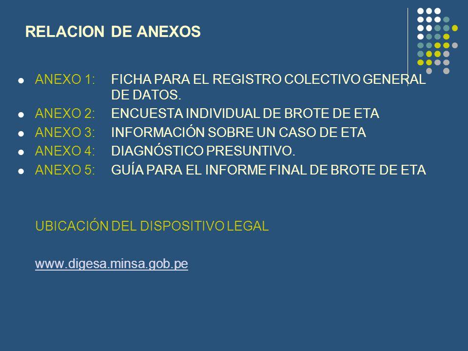 RELACION DE ANEXOS ANEXO 1:FICHA PARA EL REGISTRO COLECTIVO GENERAL DE DATOS. ANEXO 2:ENCUESTA INDIVIDUAL DE BROTE DE ETA ANEXO 3:INFORMACIÓN SOBRE UN