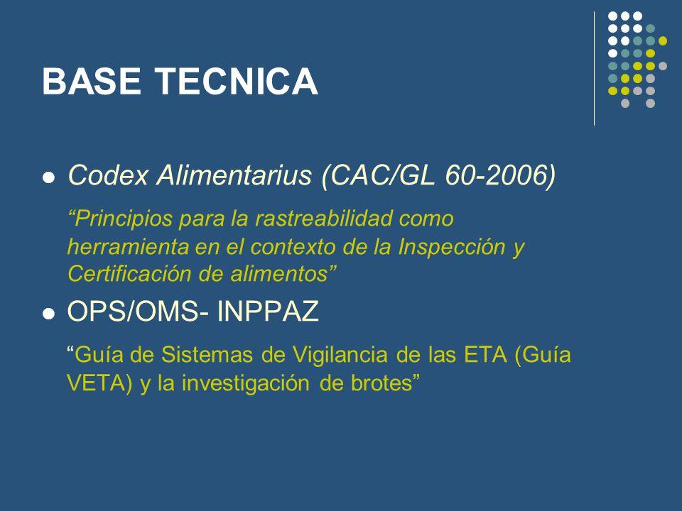 BASE TECNICA Codex Alimentarius (CAC/GL 60-2006) Principios para la rastreabilidad como herramienta en el contexto de la Inspección y Certificación de