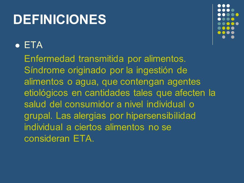 DEFINICIONES ETA Enfermedad transmitida por alimentos. Síndrome originado por la ingestión de alimentos o agua, que contengan agentes etiológicos en c