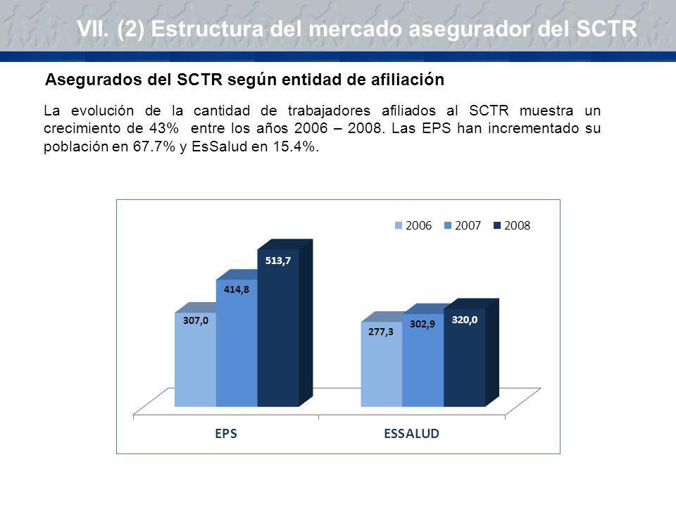 Asegurados del SCTR según entidad de afiliación VII. (2) Estructura del mercado asegurador del SCTR La evolución de la cantidad de trabajadores afilia