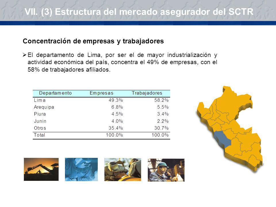 Concentración de empresas y trabajadores El departamento de Lima, por ser el de mayor industrialización y actividad económica del país, concentra el 4