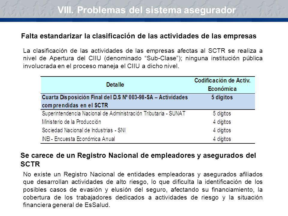 VIII. Problemas del sistema asegurador Falta estandarizar la clasificación de las actividades de las empresas La clasificación de las actividades de l