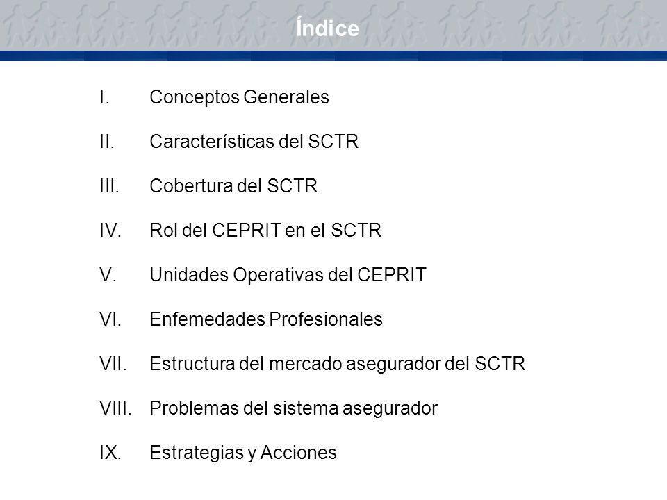 I.Conceptos Generales II.Características del SCTR III.Cobertura del SCTR IV.Rol del CEPRIT en el SCTR V.Unidades Operativas del CEPRIT VI.Enfemedades