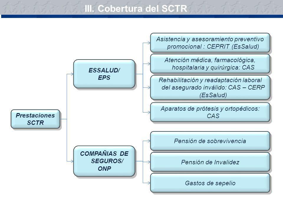 III. Cobertura del SCTR Prestaciones SCTR Prestaciones SCTR ESSALUD/ EPS ESSALUD/ EPS Asistencia y asesoramiento preventivo promocional : CEPRIT (EsSa