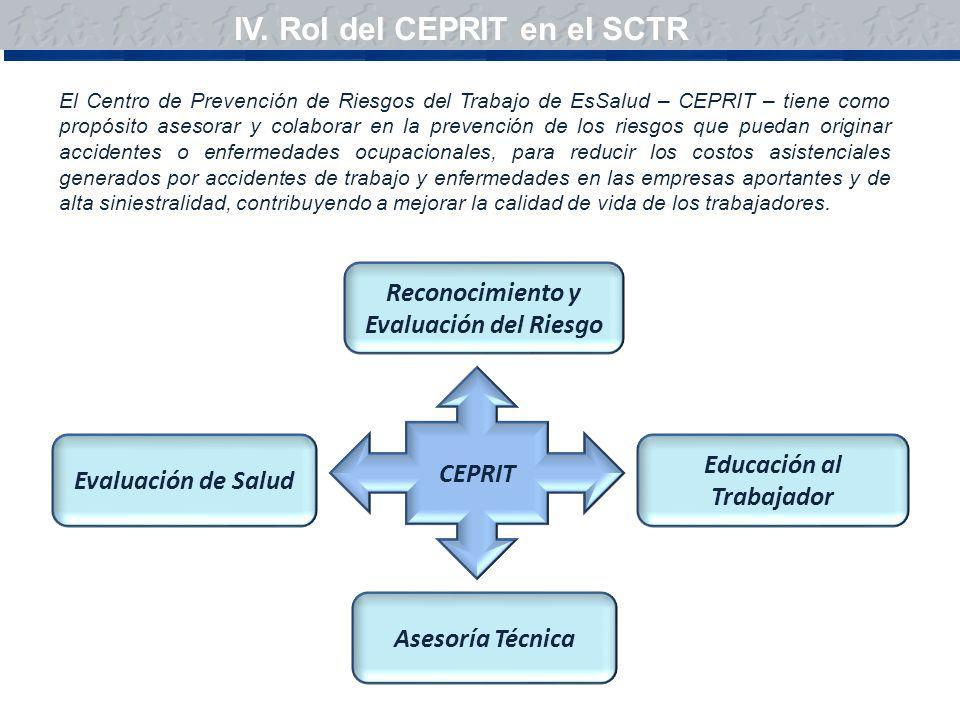 IV. Rol del CEPRIT en el SCTR El Centro de Prevención de Riesgos del Trabajo de EsSalud – CEPRIT – tiene como propósito asesorar y colaborar en la pre