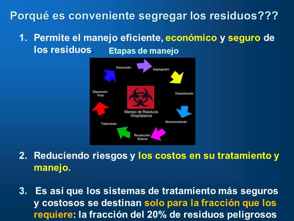 1.Permite el manejo eficiente, económico y seguro de los residuos.