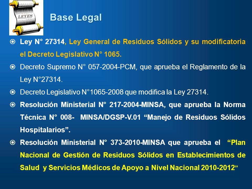 Ley N° 27314, Ley General de Residuos Sólidos y su modificatoria el Decreto Legislativo N° 1065.