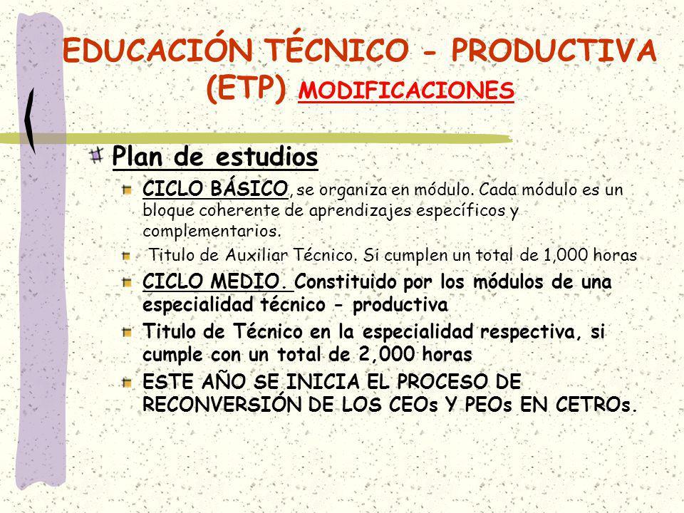 EDUCACIÓN TÉCNICO - PRODUCTIVA (ETP) MODIFICACIONES Plan de estudios CICLO BÁSICO, se organiza en módulo. Cada módulo es un bloque coherente de aprend