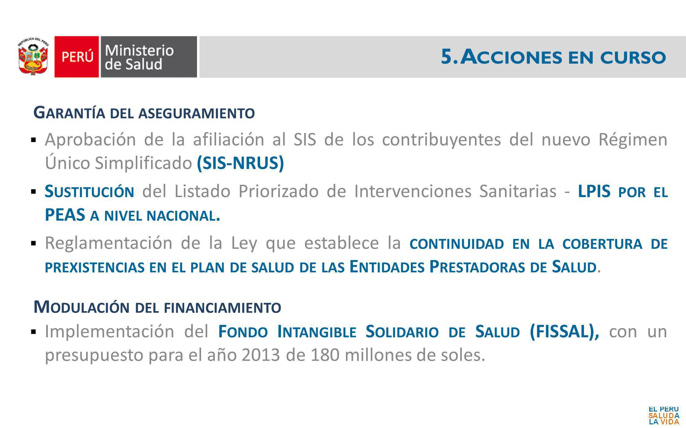 Aprobación de la afiliación al SIS de los contribuyentes del nuevo Régimen Único Simplificado (SIS-NRUS) S USTITUCIÓN del Listado Priorizado de Interv