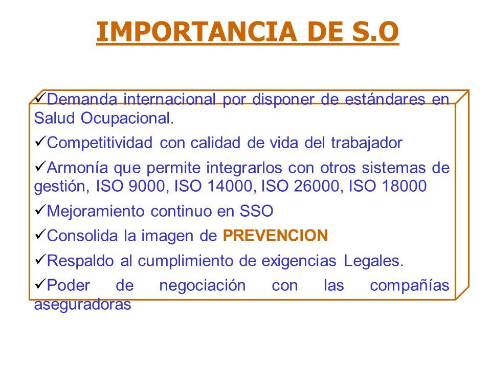 IMPORTANCIA DE S.O Demanda internacional por disponer de estándares en Salud Ocupacional. Competitividad con calidad de vida del trabajador Armonía qu