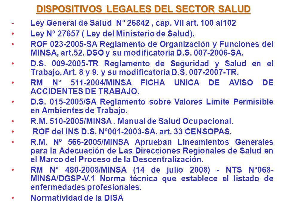 -Ley General de Salud N° 26842, cap. VII art. 100 al102 Ley Nº 27657 ( Ley del Ministerio de Salud). ROF 023-2005-SA Reglamento de Organización y Func