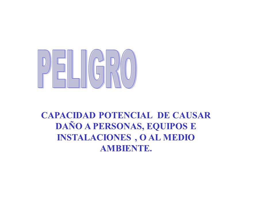CAPACIDAD POTENCIAL DE CAUSAR DAÑO A PERSONAS, EQUIPOS E INSTALACIONES, O AL MEDIO AMBIENTE.