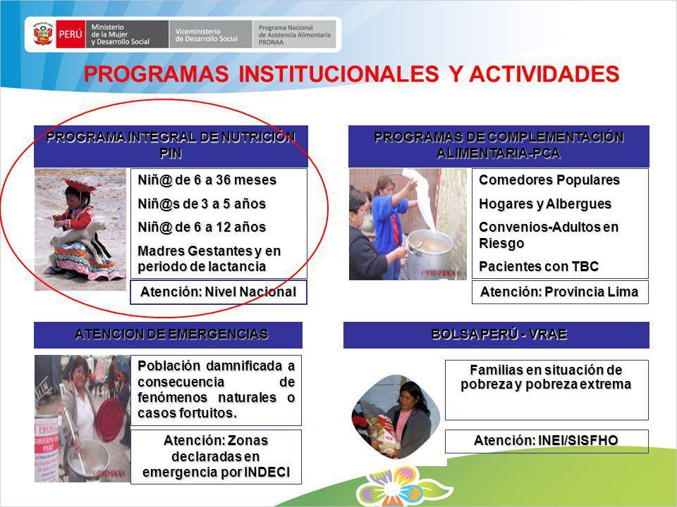 PROGRAMAS INSTITUCIONALES Y ACTIVIDADES PROGRAMA INTEGRAL DE NUTRICIÓN PIN PROGRAMAS DE COMPLEMENTACIÓN ALIMENTARIA-PCA Atención: Provincia Lima ATENC