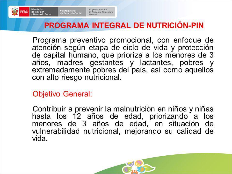 SUB-PROGRAMAS DEL PIN Sub programa Infantil (< 3 años, madres gestantes y que dan lactar) Sub programa Pre escolar y Escolar (3 a 12 años) Contribuir a la prevención de la desnutrición crónica.