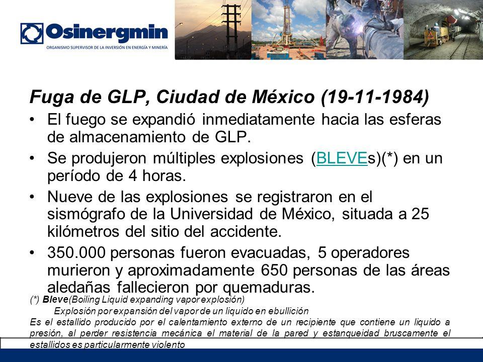 Fuga de GLP, Ciudad de México (19-11-1984) El fuego se expandió inmediatamente hacia las esferas de almacenamiento de GLP. Se produjeron múltiples exp