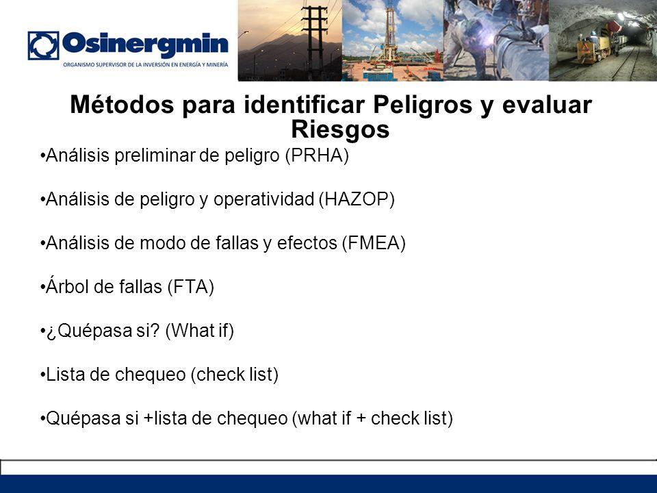 Métodos para identificar Peligros y evaluar Riesgos Análisis preliminar de peligro (PRHA) Análisis de peligro y operatividad (HAZOP) Análisis de modo