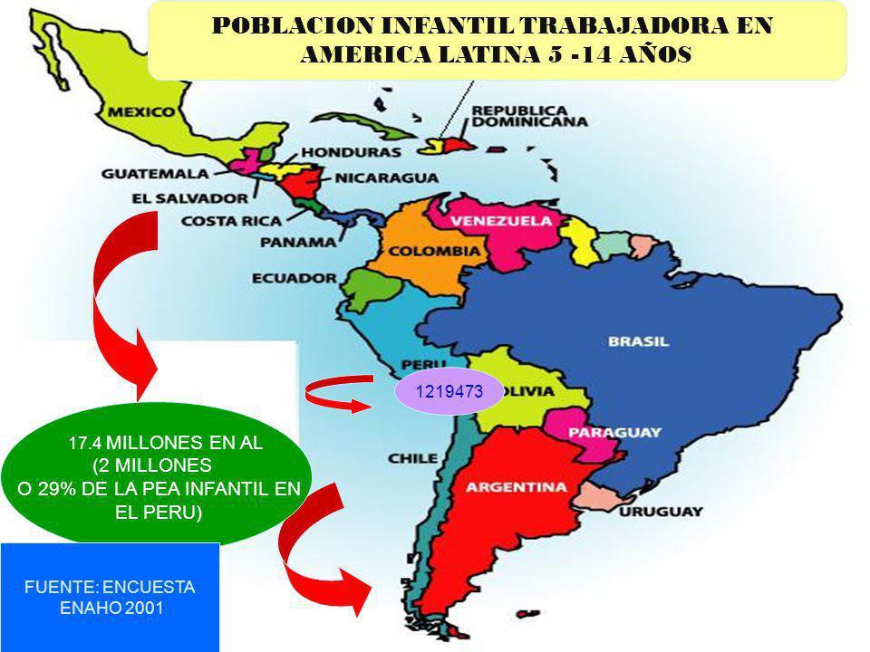 1219473 17.4 MILLONES EN AL (2 MILLONES O 29% DE LA PEA INFANTIL EN EL PERU) FUENTE: ENCUESTA ENAHO 2001 POBLACION INFANTIL TRABAJADORA EN AMERICA LAT