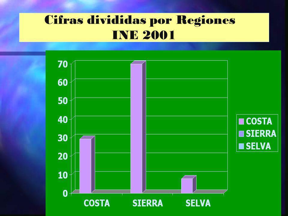Cifras divididas por Regiones INE 2001