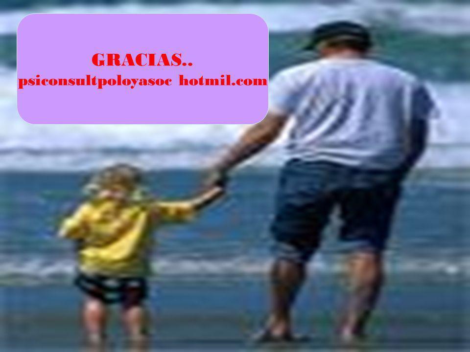 GRACIAS.. psiconsultpoloyasoc hotmil.com